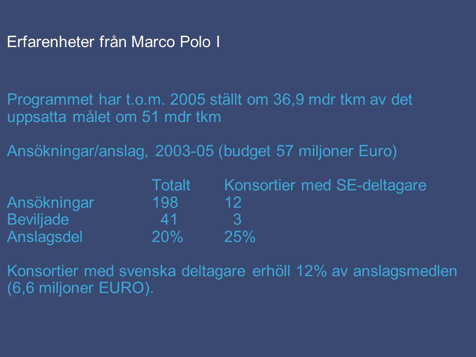 Erfarenheter från Marco Polo I Programmet har t.o.m.