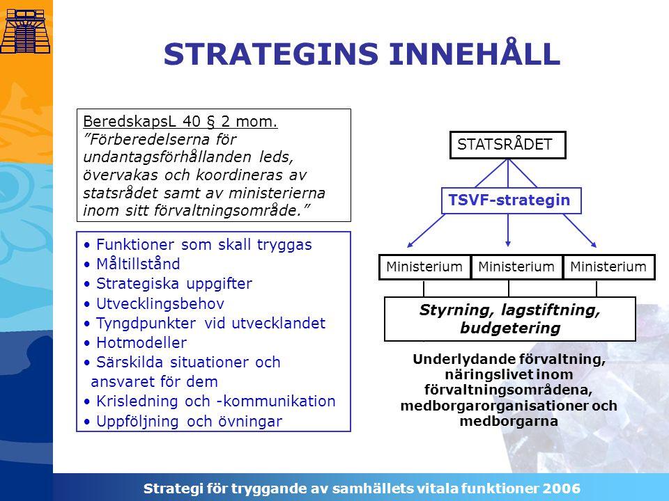 Strategi för tryggande av samhällets vitala funktioner 2006 Ministerium TSVF-strategin Styrning, lagstiftning, budgetering Underlydande förvaltning, näringslivet inom förvaltningsområdena, medborgarorganisationer och medborgarna Funktioner som skall tryggas Måltillstånd Strategiska uppgifter Utvecklingsbehov Tyngdpunkter vid utvecklandet Hotmodeller Särskilda situationer och ansvaret för dem Krisledning och -kommunikation Uppföljning och övningar BeredskapsL 40 § 2 mom.