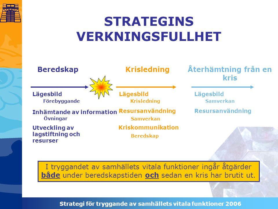 Strategi för tryggande av samhällets vitala funktioner 2006 I tryggandet av samhällets vitala funktioner ingår åtgärder både under beredskapstiden och sedan en kris har brutit ut.