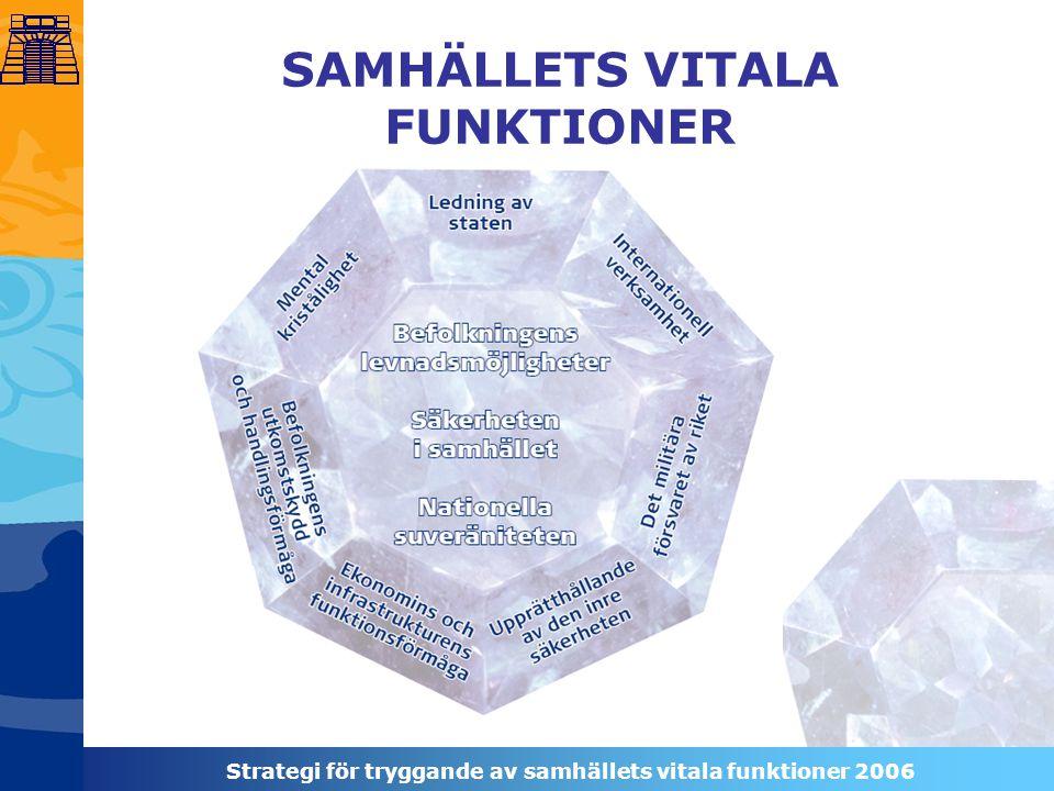 Strategi för tryggande av samhällets vitala funktioner 2006 SAMHÄLLETS VITALA FUNKTIONER