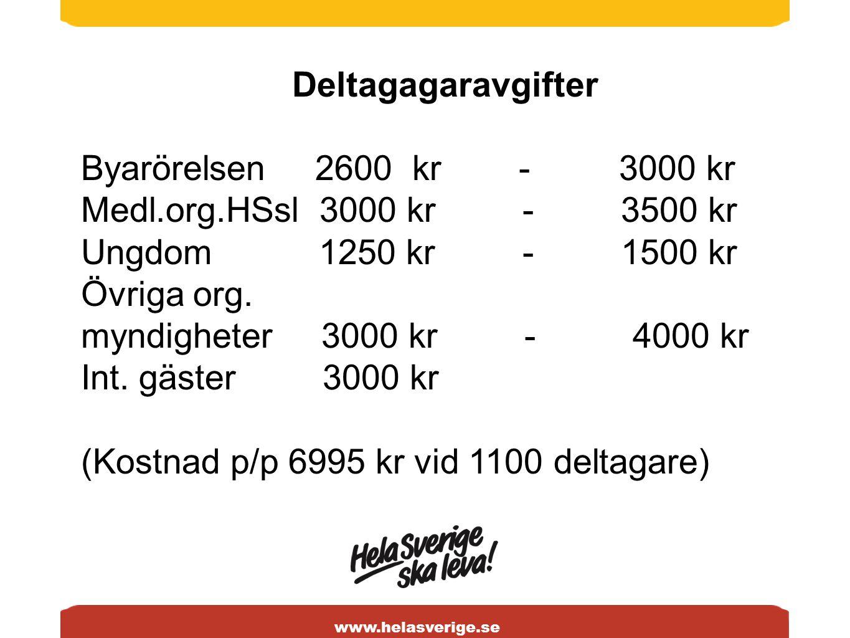 www.helasverige.se Deltagagaravgifter Byarörelsen 2600 kr - 3000 kr Medl.org.HSsl 3000 kr - 3500 kr Ungdom 1250 kr - 1500 kr Övriga org. myndigheter 3