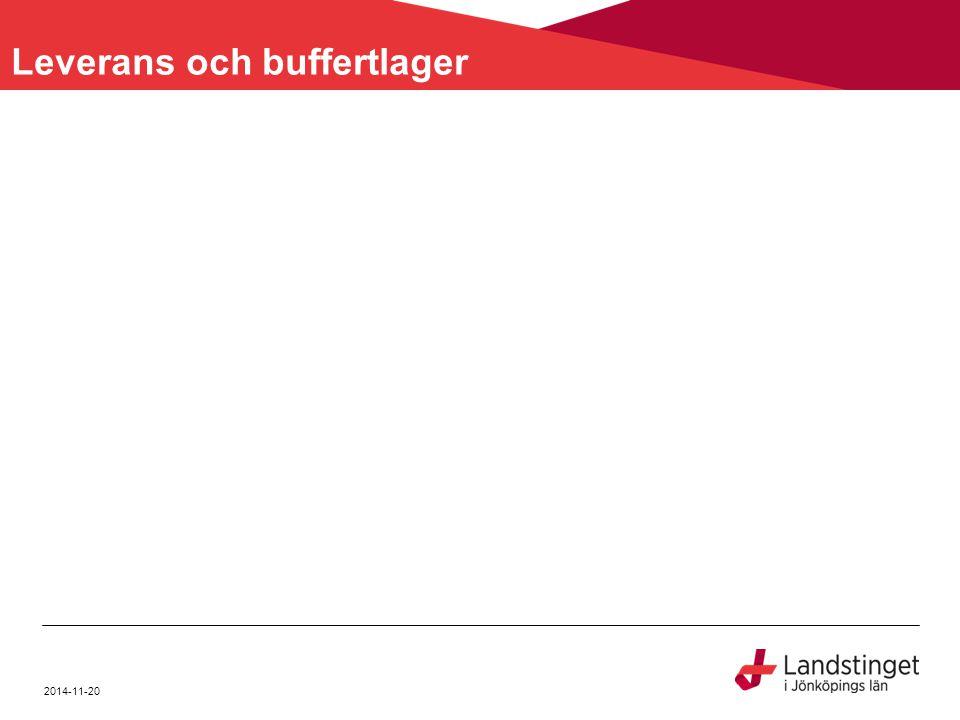 2014-11-20 Leverans och buffertlager