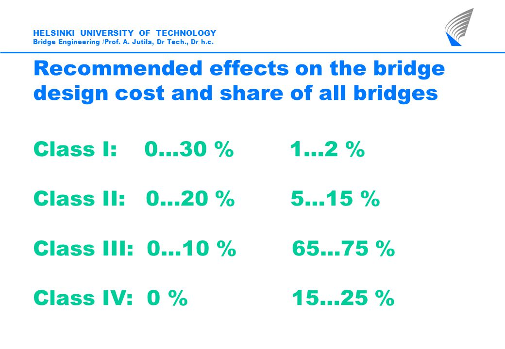 Recommended effects on the bridge design cost and share of all bridges Class I: 0…30 % 1…2 % Class II: 0…20 % 5…15 % Class III: 0…10 % 65…75 % Class IV: 0 % 15…25 % HELSINKI UNIVERSITY OF TECHNOLOGY Bridge Engineering /Prof.