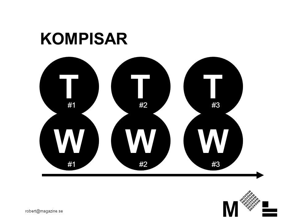 robert@magazine.se KOMPISAR T W #1 T W #2 T W #3