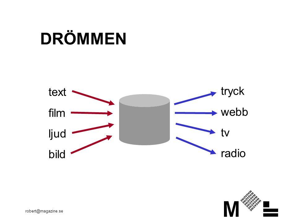 robert@magazine.se DRÖMMEN text film ljud bild tryck webb tv radio