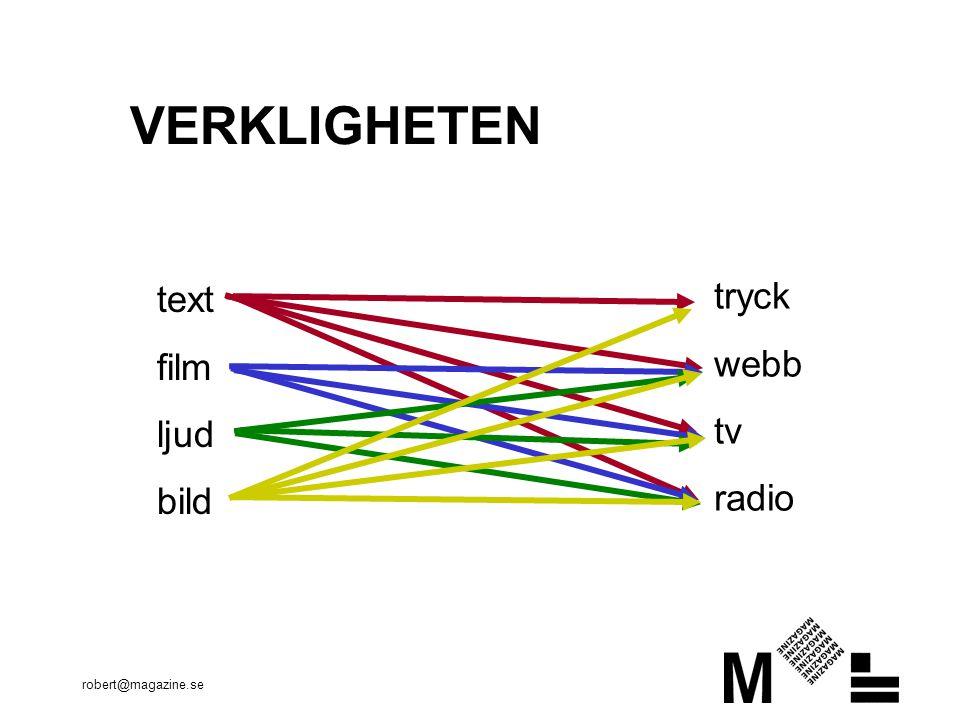 robert@magazine.se VERKLIGHETEN text film ljud bild tryck webb tv radio