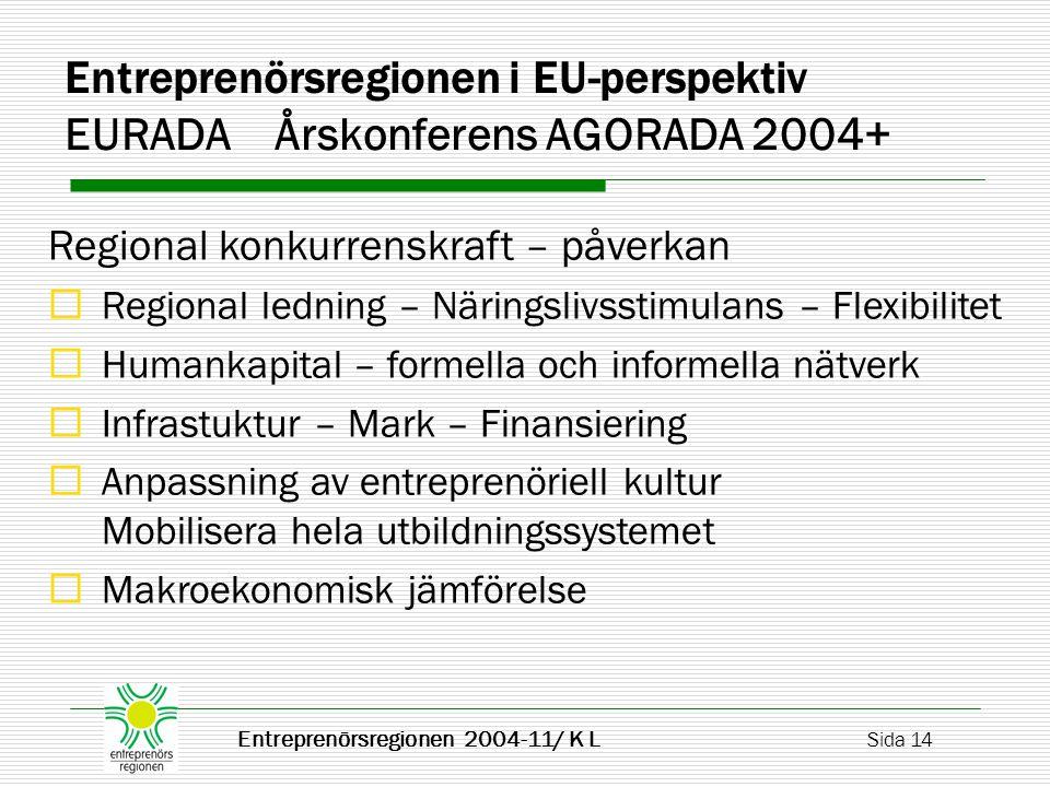 Entreprenörsregionen 2004-11/ K L Sida 14 Entreprenörsregionen i EU-perspektiv EURADAÅrskonferens AGORADA 2004+ Regional konkurrenskraft – påverkan  Regional ledning – Näringslivsstimulans – Flexibilitet  Humankapital – formella och informella nätverk  Infrastuktur – Mark – Finansiering  Anpassning av entreprenöriell kultur Mobilisera hela utbildningssystemet  Makroekonomisk jämförelse