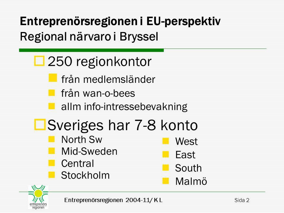 Entreprenörsregionen 2004-11/ K L Sida 13 Entreprenörsregionen i EU-perspektiv EU  EU ökar från 15 till 25  Lissabonstrategin 2000: Reformera den europeiska ekonomin för att anpassa till det globala kunskapssamhället.