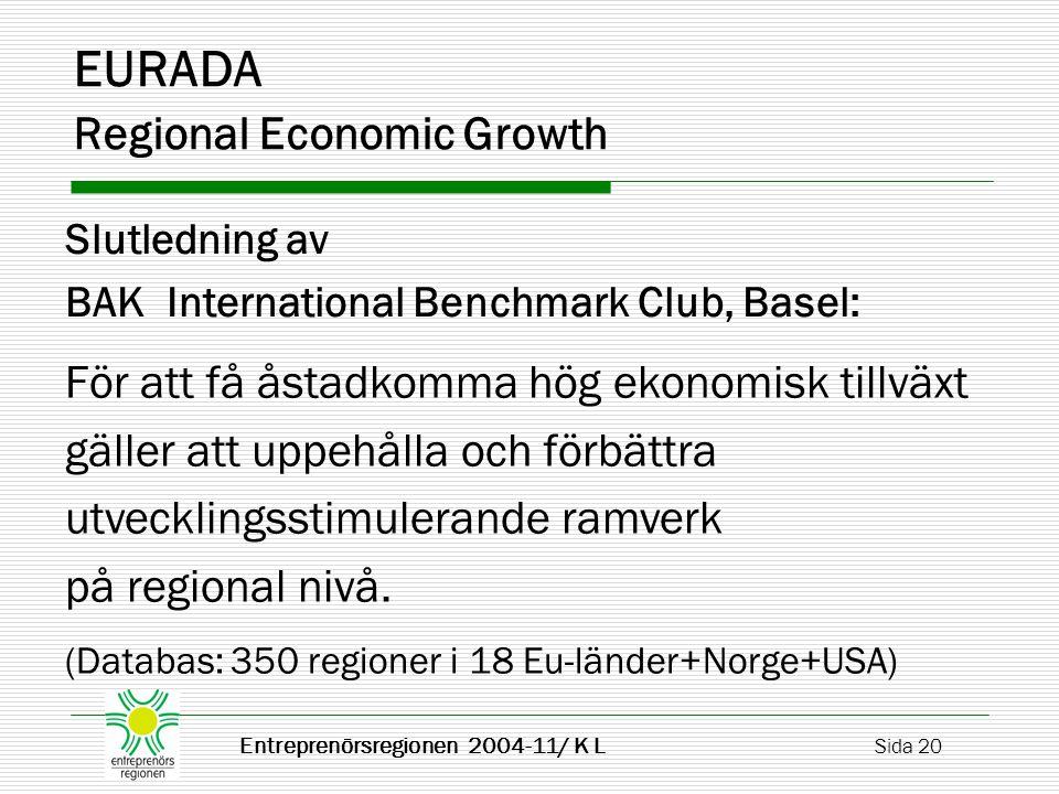 Entreprenörsregionen 2004-11/ K L Sida 20 EURADA Regional Economic Growth Slutledning av BAK International Benchmark Club, Basel: För att få åstadkomm