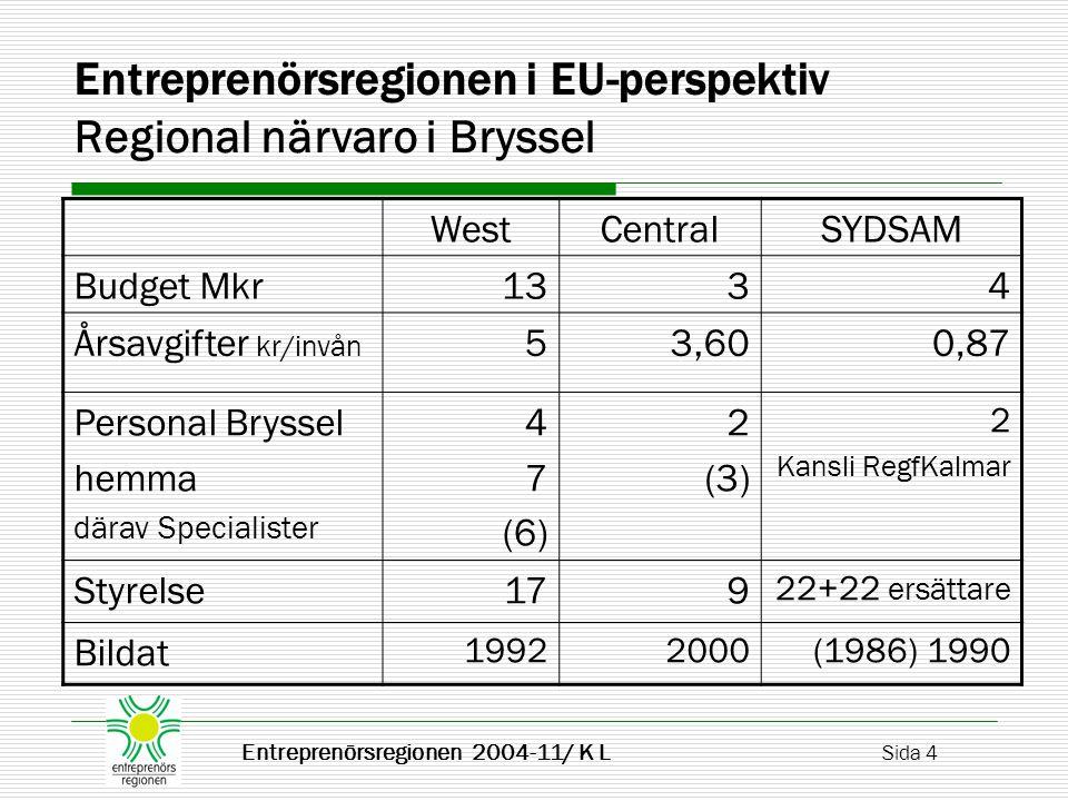 WestCentralSYDSAM Budget Mkr1334 Årsavgifter kr/invån 53,600,87 Personal Bryssel hemma därav Specialister 4 7 (6) 2 (3) 2 Kansli RegfKalmar Styrelse179 22+22 ersättare Bildat 19922000(1986) 1990 Entreprenörsregionen 2004-11/ K L Sida 4