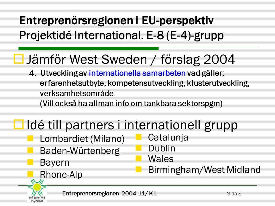  Idé till partners i internationell grupp Lombardiet (Milano) Baden-Würtenberg Bayern Rhone-Alp Entreprenörsregionen 2004-11/ K L Sida 8 Entreprenörsregionen i EU-perspektiv Projektidé International.