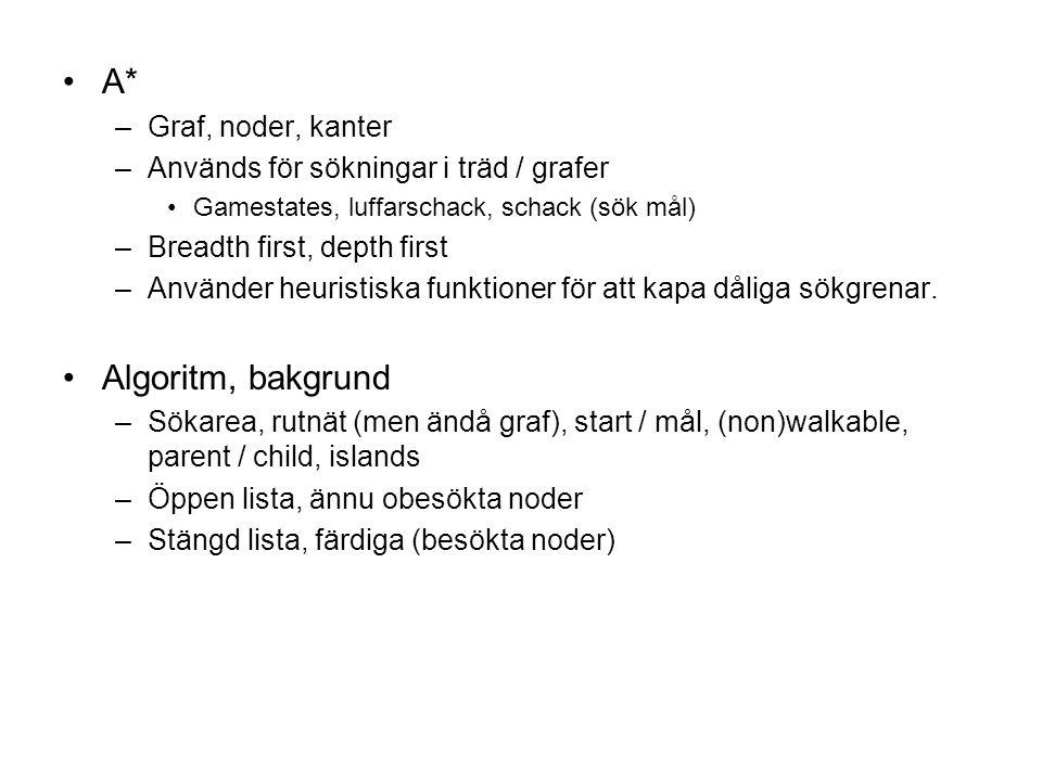 A* –Graf, noder, kanter –Används för sökningar i träd / grafer Gamestates, luffarschack, schack (sök mål) –Breadth first, depth first –Använder heuristiska funktioner för att kapa dåliga sökgrenar.