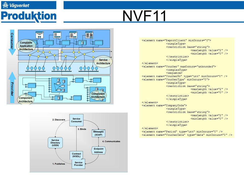 NVF11