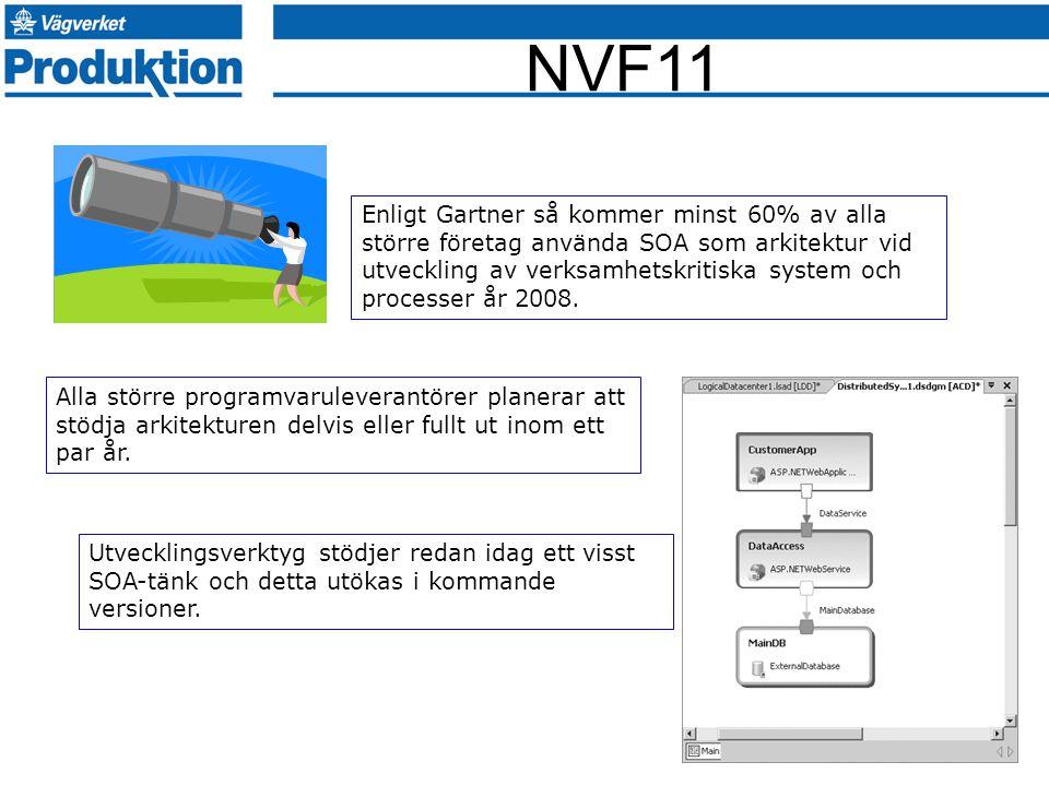 NVF11 Enligt Gartner så kommer minst 60% av alla större företag använda SOA som arkitektur vid utveckling av verksamhetskritiska system och processer