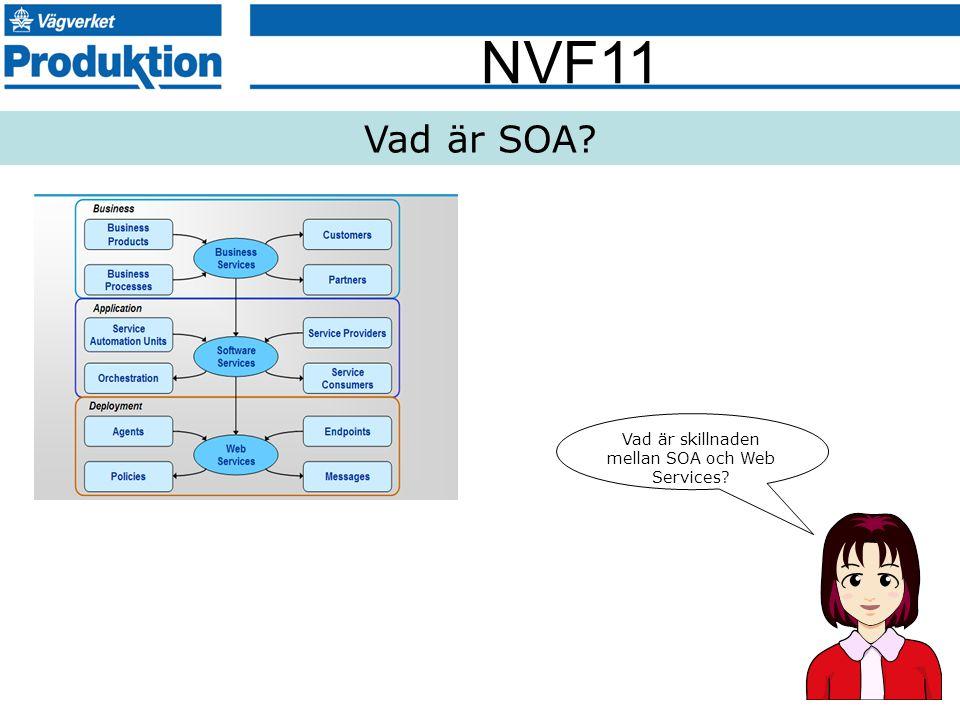 NVF11 Vad är SOA? Vad är skillnaden mellan SOA och Web Services?