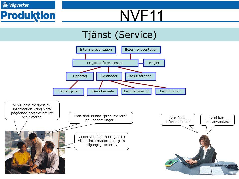 """NVF11 Tjänst (Service) Vi vill dela med oss av information kring våra pågående projekt internt och externt. Man skall kunna """"prenumerera"""" på uppdateri"""
