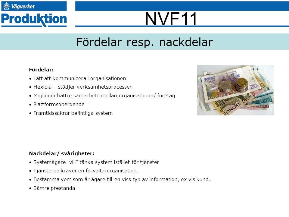 NVF11 Fördelar resp. nackdelar Fördelar: Lätt att kommunicera i organisationen Flexibla – stödjer verksamhetsprocessen Möjliggör bättre samarbete mell