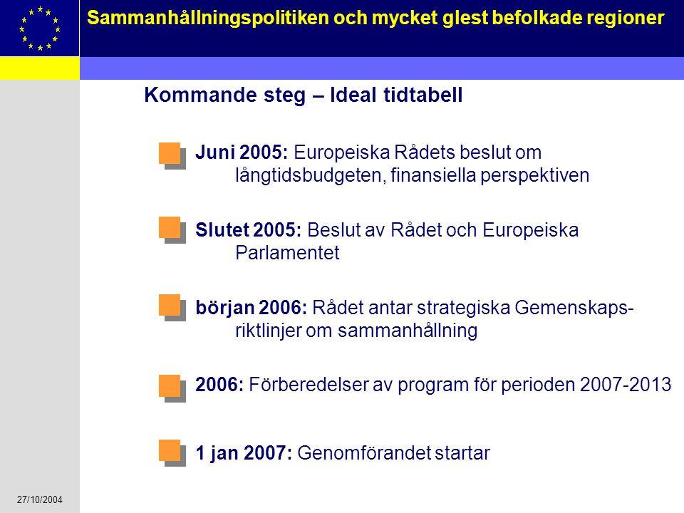 27/10/2004 15 Sammanhållningspolitiken och mycket glest befolkade regioner Kommande steg – Ideal tidtabell Juni 2005: Europeiska Rådets beslut om lång