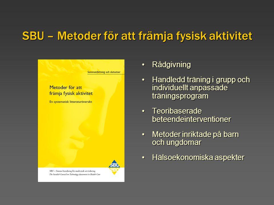 SBU – Metoder för att främja fysisk aktivitet RådgivningRådgivning Handledd träning i grupp och individuellt anpassade träningsprogramHandledd träning i grupp och individuellt anpassade träningsprogram Teoribaserade beteendeinterventionerTeoribaserade beteendeinterventioner Metoder inriktade på barn och ungdomarMetoder inriktade på barn och ungdomar Hälsoekonomiska aspekterHälsoekonomiska aspekter