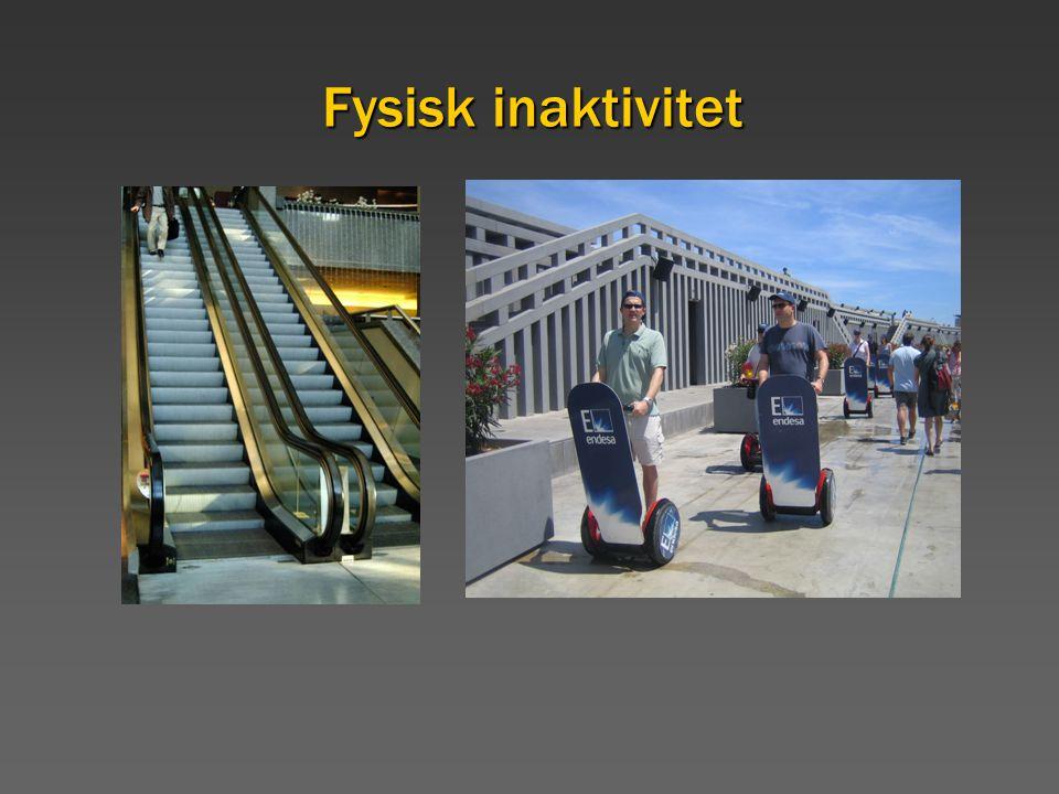 Fysisk inaktivitet
