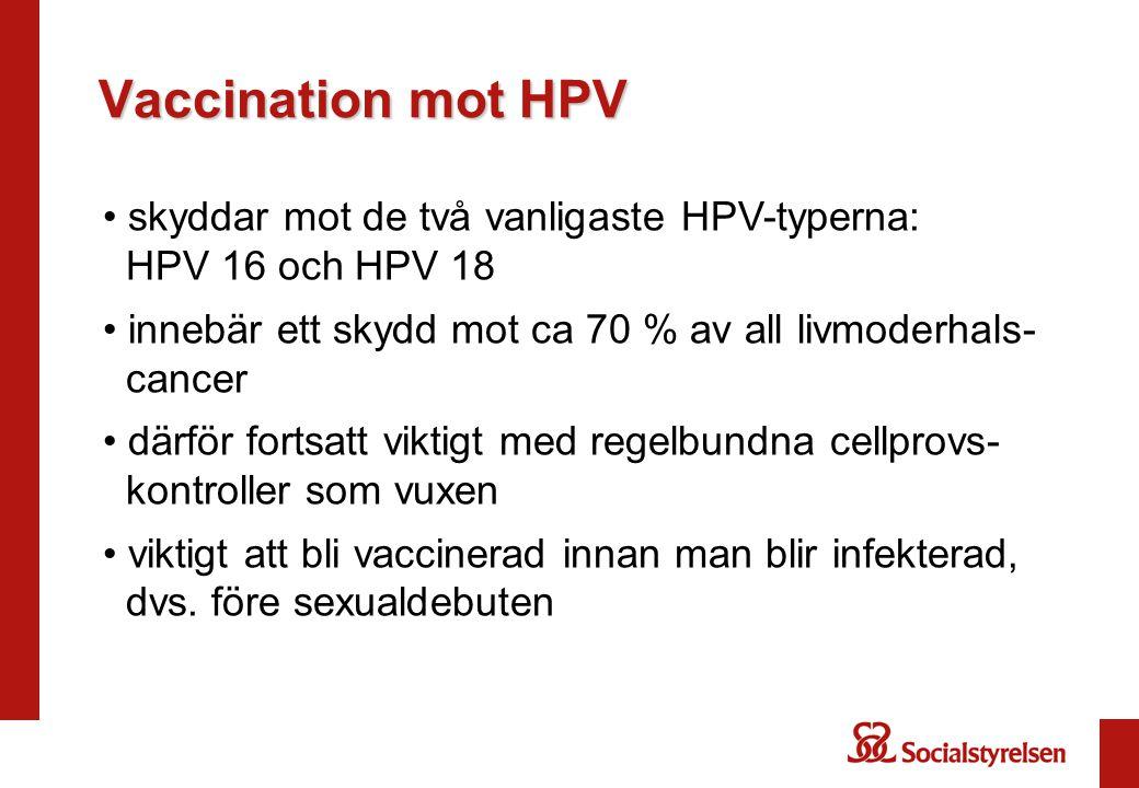 Vaccination mot HPV skyddar mot de två vanligaste HPV-typerna: HPV 16 och HPV 18 innebär ett skydd mot ca 70 % av all livmoderhals- cancer därför fortsatt viktigt med regelbundna cellprovs- kontroller som vuxen viktigt att bli vaccinerad innan man blir infekterad, dvs.