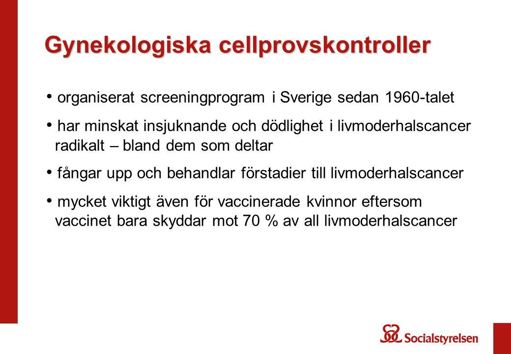 Gynekologiska cellprovskontroller organiserat screeningprogram i Sverige sedan 1960-talet har minskat insjuknande och dödlighet i livmoderhalscancer radikalt – bland dem som deltar fångar upp och behandlar förstadier till livmoderhalscancer mycket viktigt även för vaccinerade kvinnor eftersom vaccinet bara skyddar mot 70 % av all livmoderhalscancer
