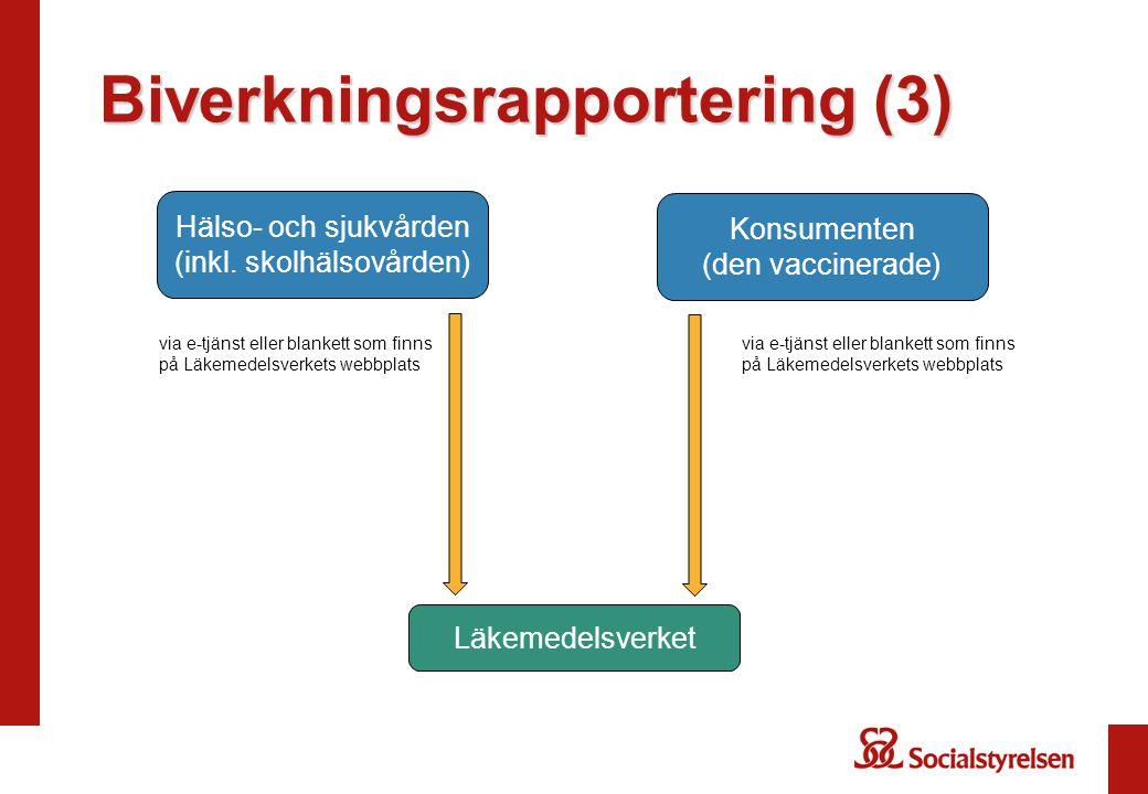 Biverkningsrapportering (3) Hälso- och sjukvården (inkl.
