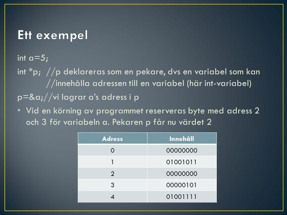 int a=5; int *p; //p deklareras som en pekare, dvs en variabel som kan //innehålla adressen till en variabel (här int-variabel) p=&a;//vi lagrar a's adress i p Vid en körning av programmet reserveras byte med adress 2 och 3 för variabeln a.