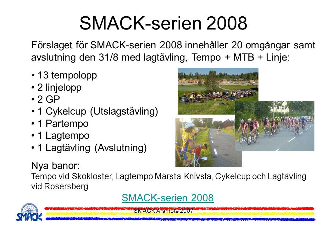 SMACK Årsmöte 2007 Förslaget för SMACK-serien 2008 innehåller 20 omgångar samt avslutning den 31/8 med lagtävling, Tempo + MTB + Linje: 13 tempolopp 2