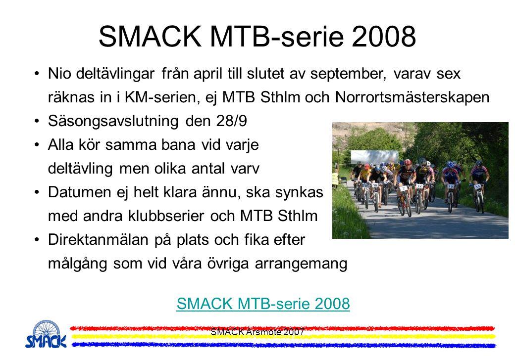 SMACK Årsmöte 2007 SMACK MTB-serie 2008 Nio deltävlingar från april till slutet av september, varav sex räknas in i KM-serien, ej MTB Sthlm och Norror