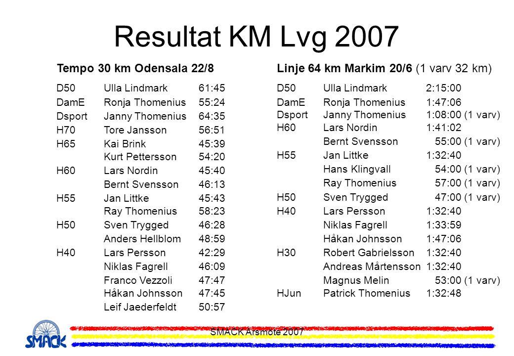 SMACK Årsmöte 2007 Resultat KM Lvg 2007 Tempo 30 km Odensala 22/8 D50Ulla Lindmark61:45 DamERonja Thomenius55:24 DsportJanny Thomenius64:35 H70Tore Ja