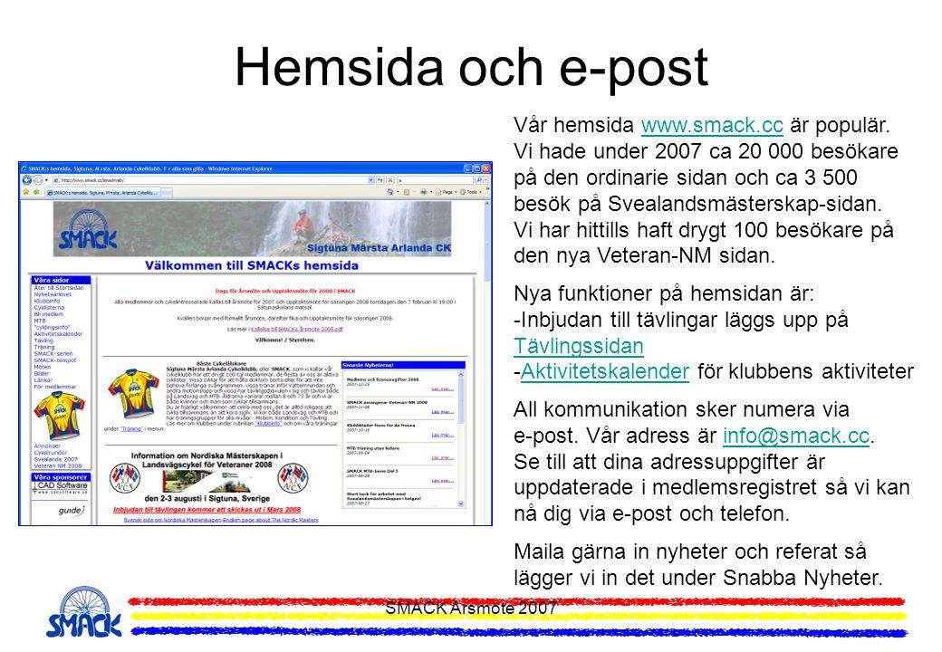 SMACK Årsmöte 2007 Hemsida och e-post Vår hemsida www.smack.cc är populär. Vi hade under 2007 ca 20 000 besökare på den ordinarie sidan och ca 3 500 b