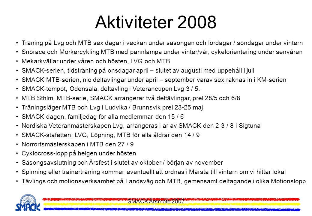 SMACK Årsmöte 2007 Aktiviteter 2008 Träning på Lvg och MTB sex dagar i veckan under säsongen och lördagar / söndagar under vintern Snörace och Mörkerc