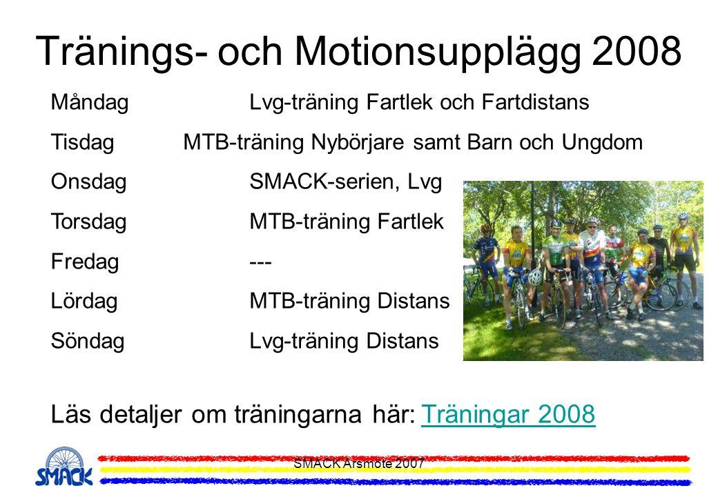 SMACK Årsmöte 2007 Tränings- och Motionsupplägg 2008 MåndagLvg-träning Fartlek och Fartdistans TisdagMTB-träning Nybörjare samt Barn och Ungdom Onsdag