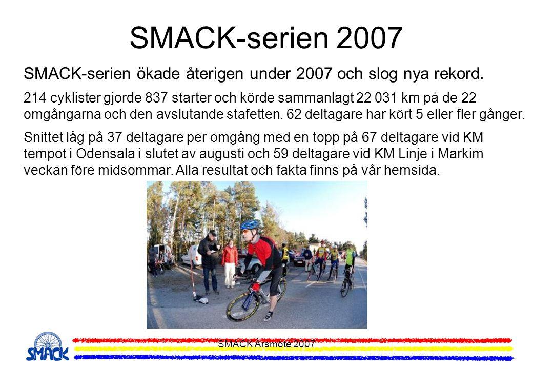 SMACK Årsmöte 2007 Förslaget för SMACK-serien 2008 innehåller 20 omgångar samt avslutning den 31/8 med lagtävling, Tempo + MTB + Linje: 13 tempolopp 2 linjelopp 2 GP 1 Cykelcup (Utslagstävling) 1 Partempo 1 Lagtempo 1 Lagtävling (Avslutning) Nya banor: Tempo vid Skokloster, Lagtempo Märsta-Knivsta, Cykelcup och Lagtävling vid Rosersberg SMACK-serien 2008