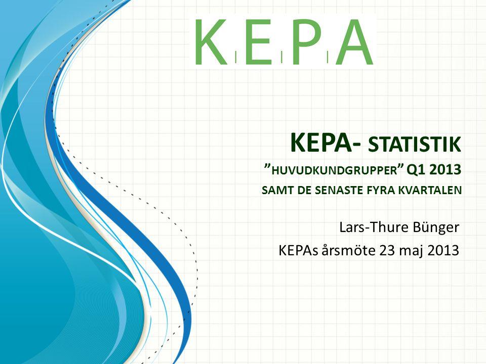 KEPA- STATISTIK HUVUDKUNDGRUPPER Q1 2013 SAMT DE SENASTE FYRA KVARTALEN Lars-Thure Bünger KEPAs årsmöte 23 maj 2013