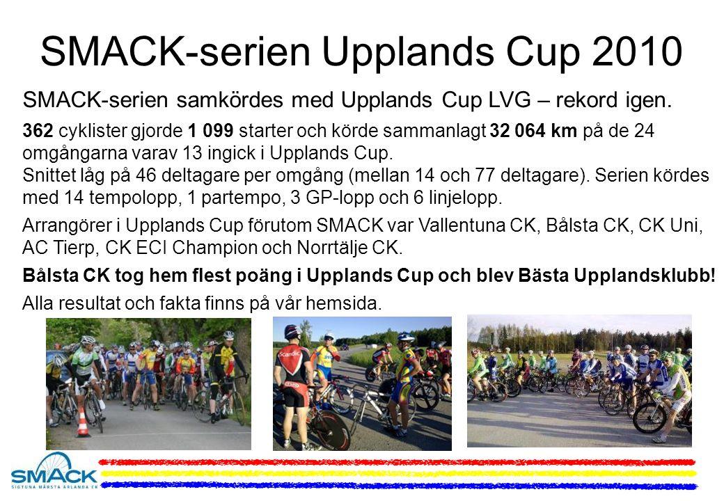SMACK-serien samkördes med Upplands Cup LVG – rekord igen.