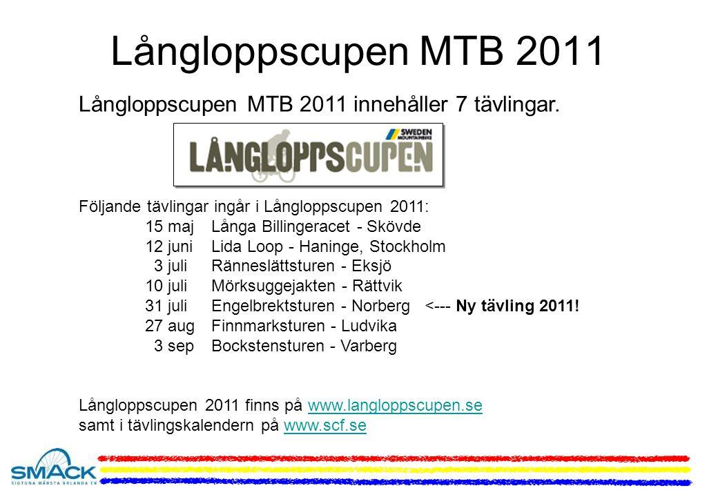 Långloppscupen MTB 2011 Långloppscupen MTB 2011 innehåller 7 tävlingar.