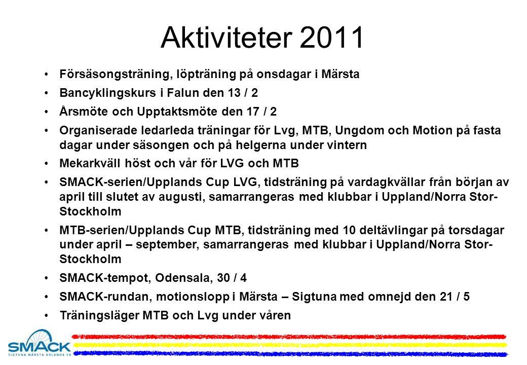 Aktiviteter 2011 Försäsongsträning, löpträning på onsdagar i Märsta Bancyklingskurs i Falun den 13 / 2 Årsmöte och Upptaktsmöte den 17 / 2 Organiserade ledarleda träningar för Lvg, MTB, Ungdom och Motion på fasta dagar under säsongen och på helgerna under vintern Mekarkväll höst och vår för LVG och MTB SMACK-serien/Upplands Cup LVG, tidsträning på vardagkvällar från början av april till slutet av augusti, samarrangeras med klubbar i Uppland/Norra Stor- Stockholm MTB-serien/Upplands Cup MTB, tidsträning med 10 deltävlingar på torsdagar under april – september, samarrangeras med klubbar i Uppland/Norra Stor- Stockholm SMACK-tempot, Odensala, 30 / 4 SMACK-rundan, motionslopp i Märsta – Sigtuna med omnejd den 21 / 5 Träningsläger MTB och Lvg under våren