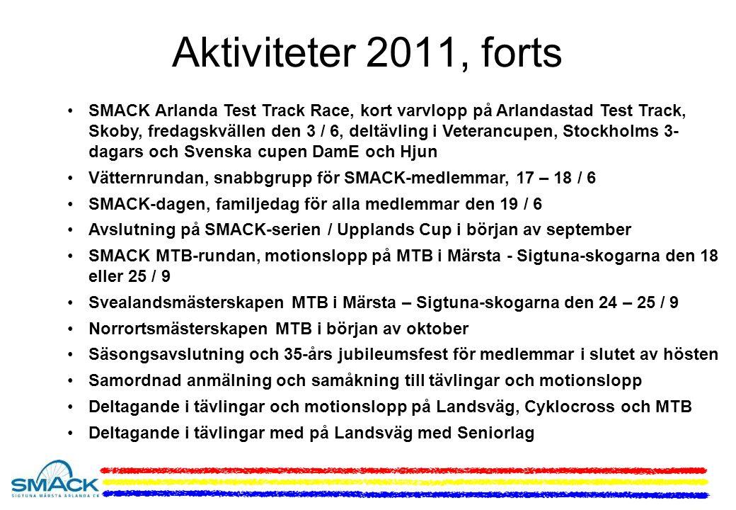 Aktiviteter 2011, forts SMACK Arlanda Test Track Race, kort varvlopp på Arlandastad Test Track, Skoby, fredagskvällen den 3 / 6, deltävling i Veterancupen, Stockholms 3- dagars och Svenska cupen DamE och Hjun Vätternrundan, snabbgrupp för SMACK-medlemmar, 17 – 18 / 6 SMACK-dagen, familjedag för alla medlemmar den 19 / 6 Avslutning på SMACK-serien / Upplands Cup i början av september SMACK MTB-rundan, motionslopp på MTB i Märsta - Sigtuna-skogarna den 18 eller 25 / 9 Svealandsmästerskapen MTB i Märsta – Sigtuna-skogarna den 24 – 25 / 9 Norrortsmästerskapen MTB i början av oktober Säsongsavslutning och 35-års jubileumsfest för medlemmar i slutet av hösten Samordnad anmälning och samåkning till tävlingar och motionslopp Deltagande i tävlingar och motionslopp på Landsväg, Cyklocross och MTB Deltagande i tävlingar med på Landsväg med Seniorlag