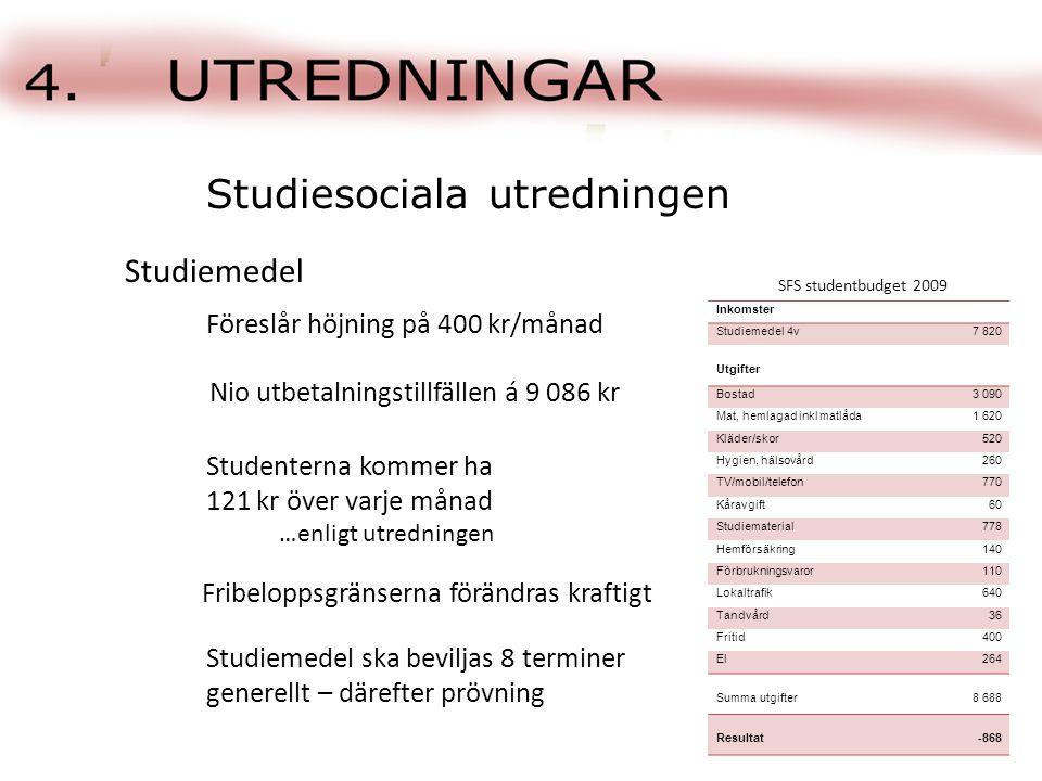 Föreslår höjning på 400 kr/månad Studiesociala utredningen Studiemedel Nio utbetalningstillfällen á 9 086 kr Studenterna kommer ha 121 kr över varje m