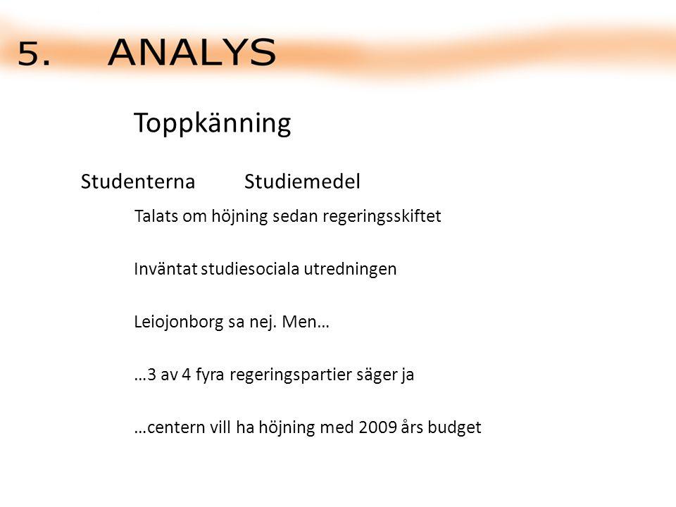 Toppkänning Studenterna Talats om höjning sedan regeringsskiftet Inväntat studiesociala utredningen Leiojonborg sa nej.