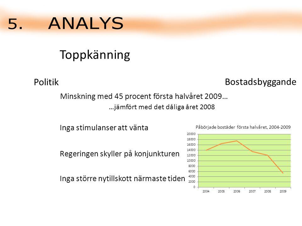 Toppkänning Politik Minskning med 45 procent första halvåret 2009… …jämfört med det dåliga året 2008 Inga stimulanser att vänta Regeringen skyller på
