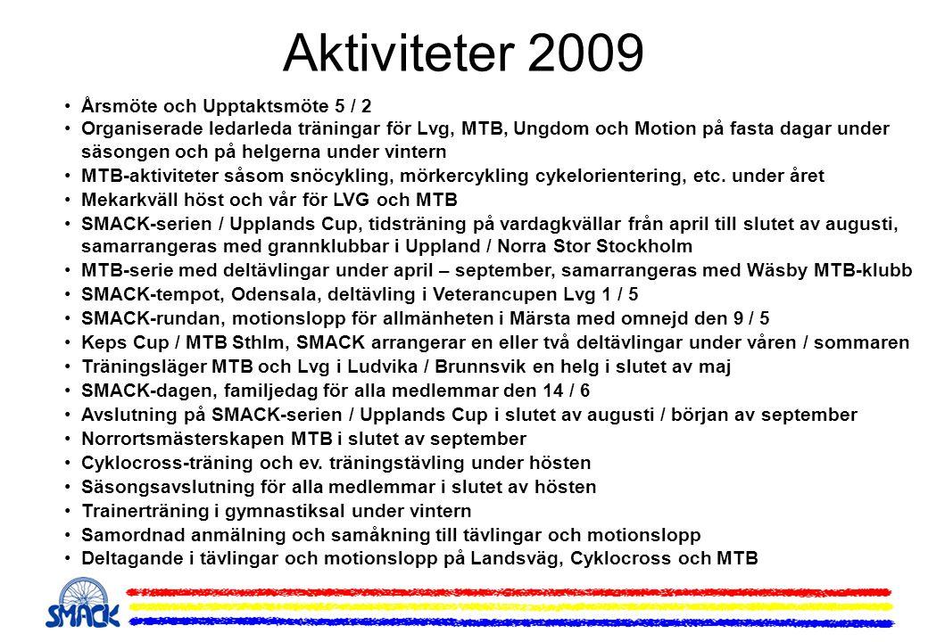 Aktiviteter 2009 Årsmöte och Upptaktsmöte 5 / 2 Organiserade ledarleda träningar för Lvg, MTB, Ungdom och Motion på fasta dagar under säsongen och på