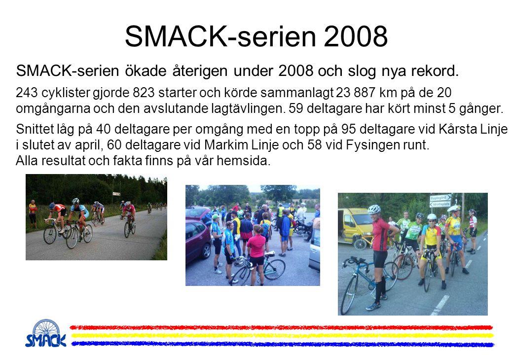 SMACK-serien ökade återigen under 2008 och slog nya rekord. 243 cyklister gjorde 823 starter och körde sammanlagt 23 887 km på de 20 omgångarna och de