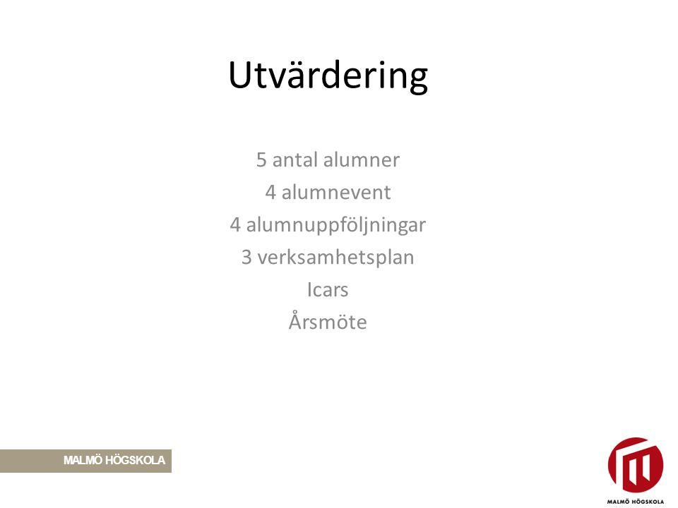 Utvärdering 5 antal alumner 4 alumnevent 4 alumnuppföljningar 3 verksamhetsplan Icars Årsmöte MALMÖ HÖGSKOLA