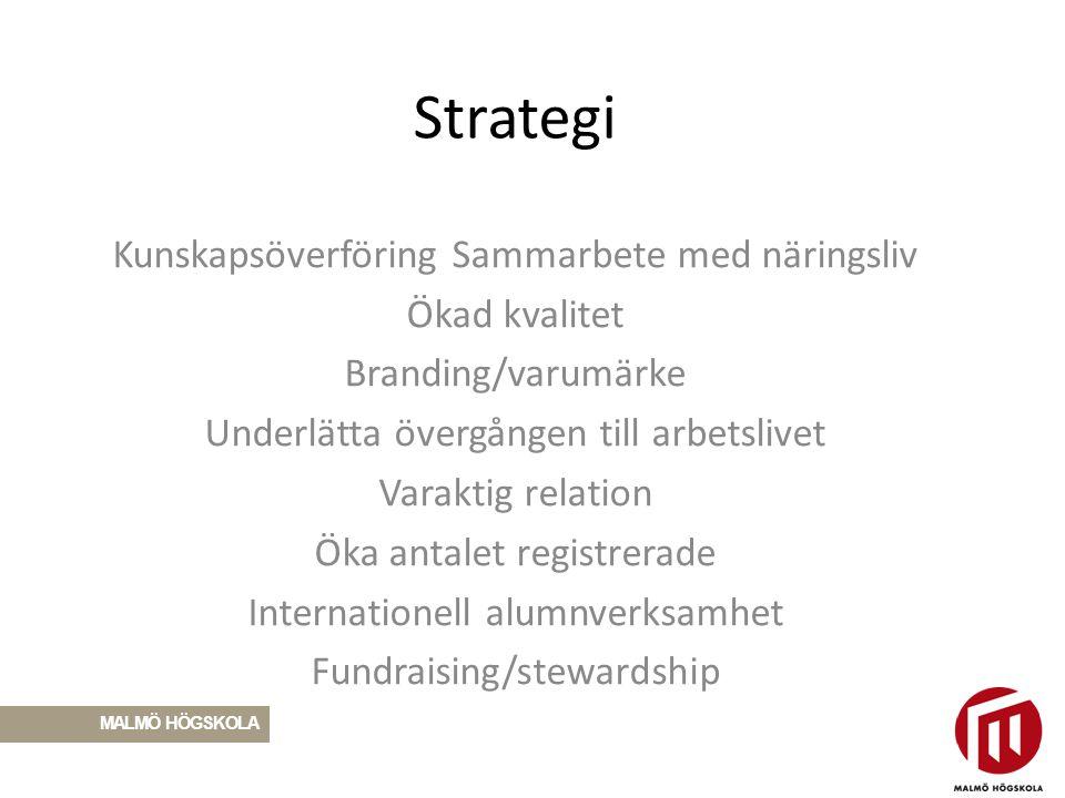Strategi Kunskapsöverföring Sammarbete med näringsliv Ökad kvalitet Branding/varumärke Underlätta övergången till arbetslivet Varaktig relation Öka an