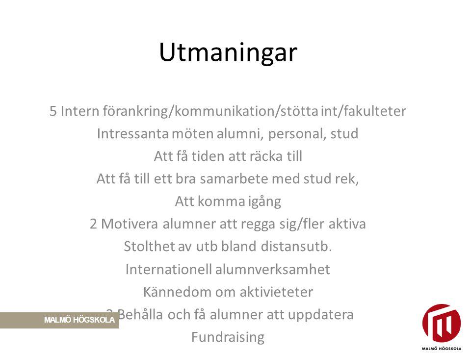 Nyhetsbrev/tidning 18 nyhetsbrev 6 tidning MALMÖ HÖGSKOLA