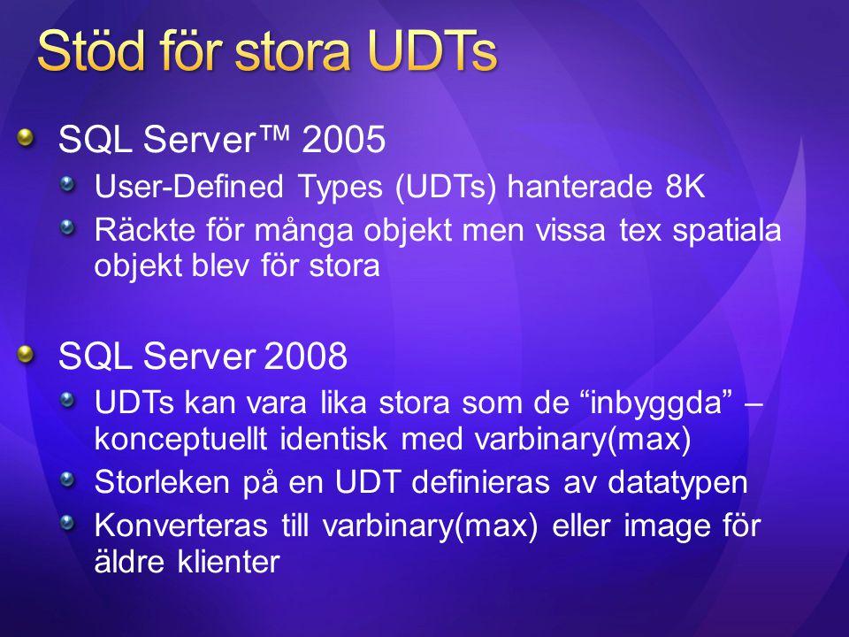 SQL Server™ 2005 User-Defined Types (UDTs) hanterade 8K Räckte för många objekt men vissa tex spatiala objekt blev för stora SQL Server 2008 UDTs kan