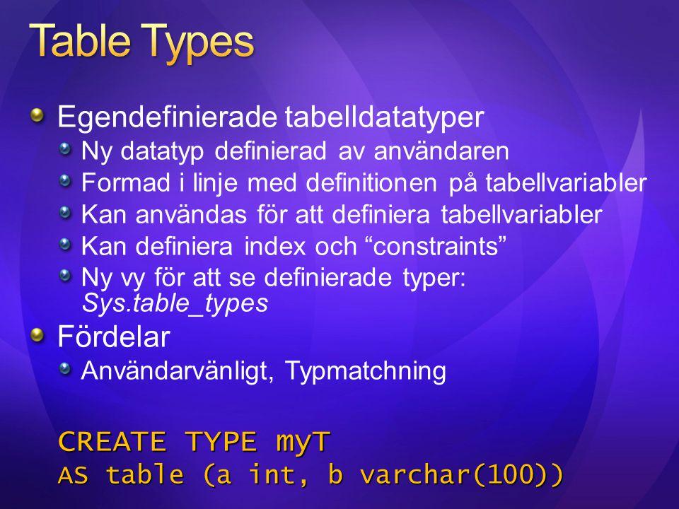 Egendefinierade tabelldatatyper Ny datatyp definierad av användaren Formad i linje med definitionen på tabellvariabler Kan användas för att definiera